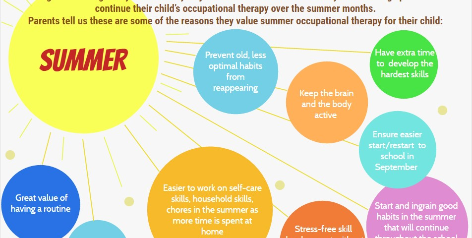 benefits of summer occupational therapy
